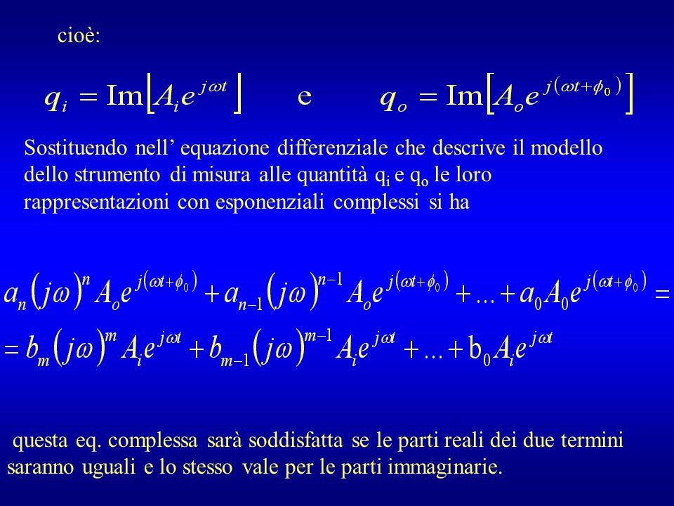cioè: Sostituendo nell equazione differenziale che descrive il modello dello strumento di misura alle quantità q i e q o le loro rappresentazioni con