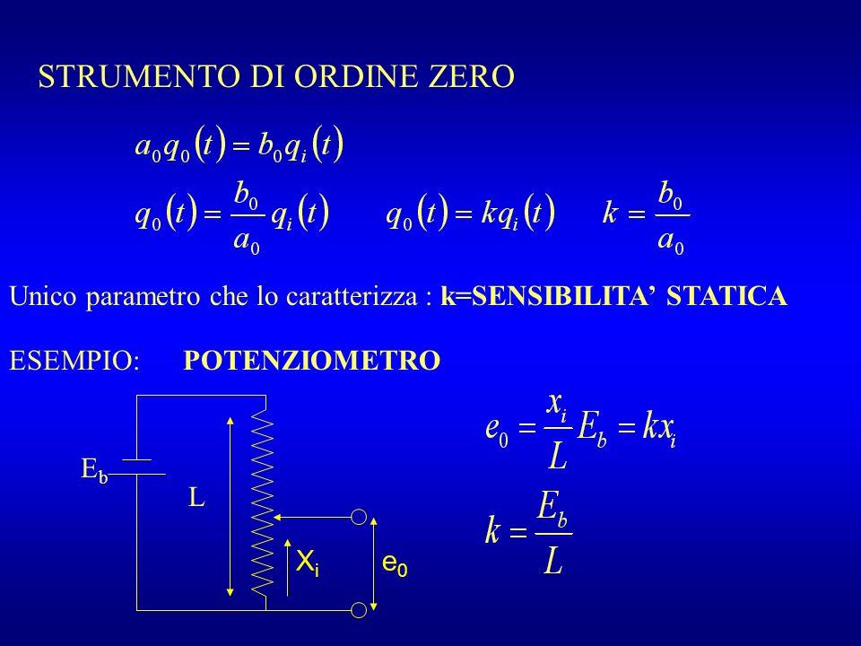 STRUMENTO DI ORDINE ZERO Unico parametro che lo caratterizza : k=SENSIBILITA STATICA ESEMPIO: POTENZIOMETRO XiXi e0e0 L EbEb
