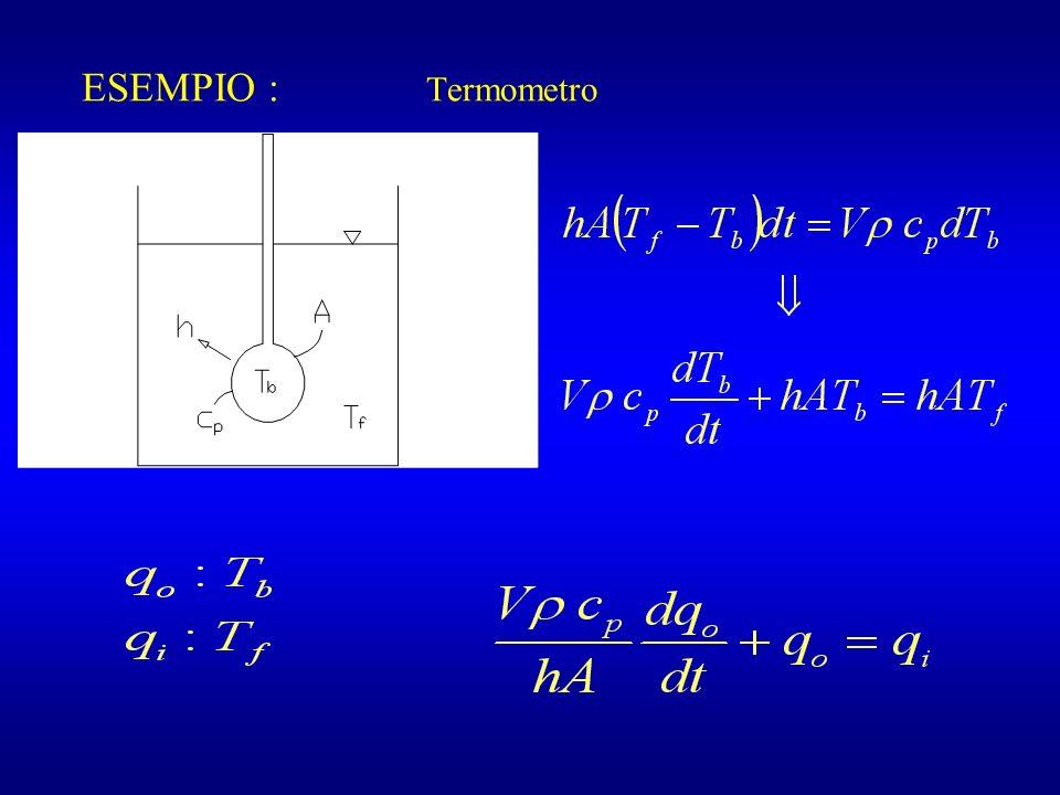 ESEMPIO : Termometro