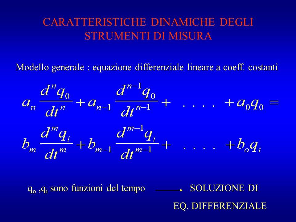 CARATTERISTICHE DINAMICHE DEGLI STRUMENTI DI MISURA Modello generale : equazione differenziale lineare a coeff. costanti q o,q i sono funzioni del tem