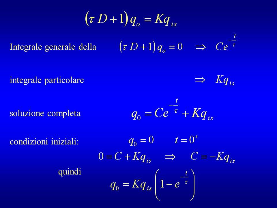 Integrale generale della integrale particolare soluzione completa condizioni iniziali: quindi