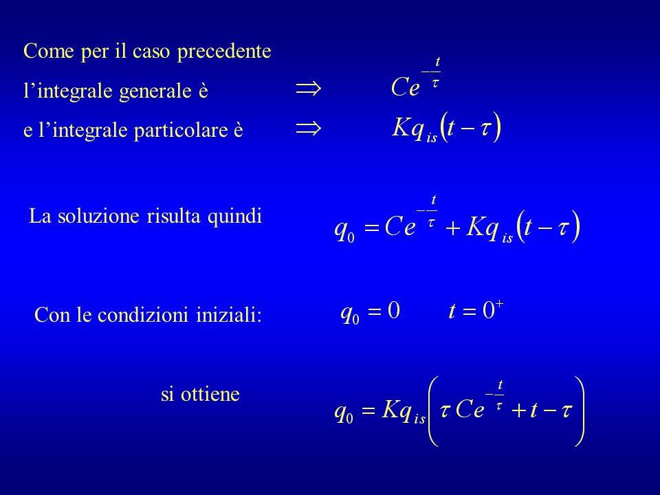 Come per il caso precedente lintegrale generale è e lintegrale particolare è La soluzione risulta quindi Con le condizioni iniziali: si ottiene