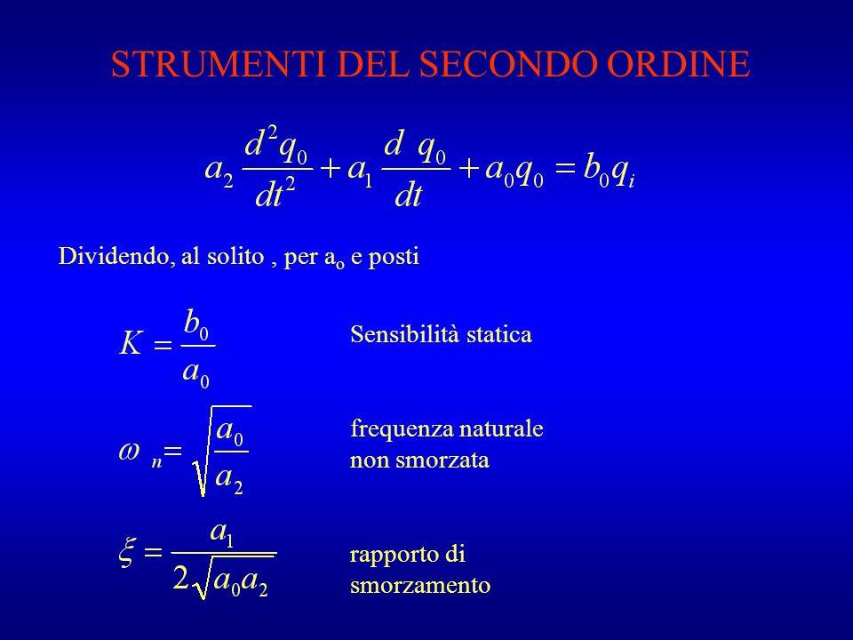 STRUMENTI DEL SECONDO ORDINE Dividendo, al solito, per a o e posti Sensibilità statica frequenza naturale non smorzata rapporto di smorzamento