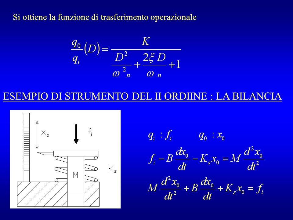 Si ottiene la funzione di trasferimento operazionale ESEMPIO DI STRUMENTO DEL II ORDIINE : LA BILANCIA
