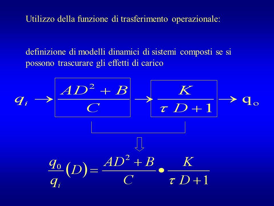 Utilizzo della funzione di trasferimento operazionale: definizione di modelli dinamici di sistemi composti se si possono trascurare gli effetti di car