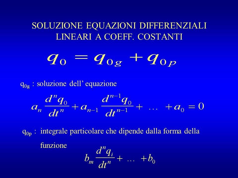 SOLUZIONE EQUAZIONI DIFFERENZIALI LINEARI A COEFF. COSTANTI q 0g : soluzione dell equazione q 0p : integrale particolare che dipende dalla forma della