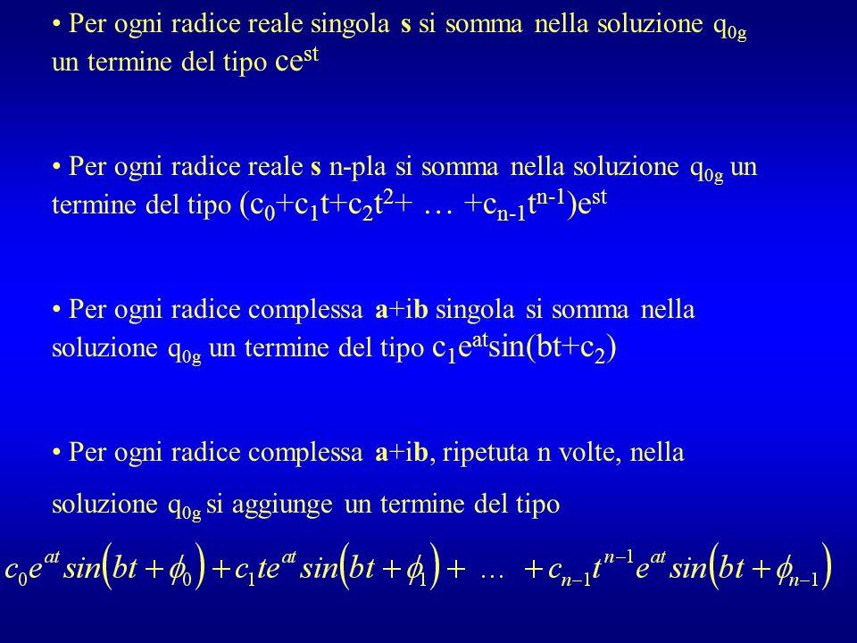 Per ogni radice reale singola s si somma nella soluzione q 0g un termine del tipo ce st Per ogni radice reale s n-pla si somma nella soluzione q 0g un