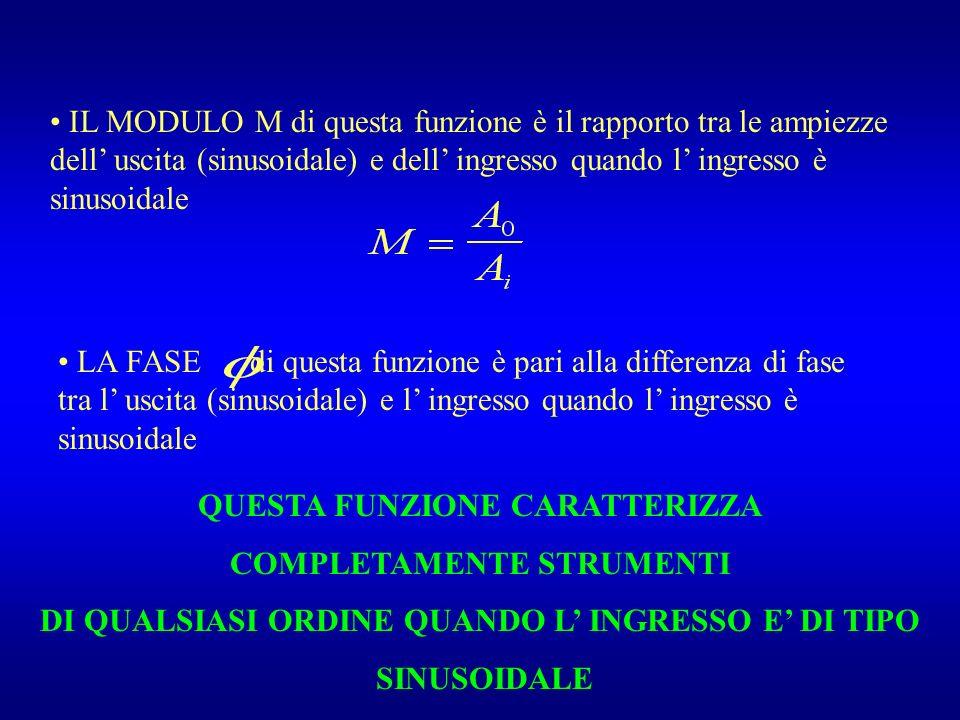 LA FASE di questa funzione è pari alla differenza di fase tra l uscita (sinusoidale) e l ingresso quando l ingresso è sinusoidale QUESTA FUNZIONE CARA
