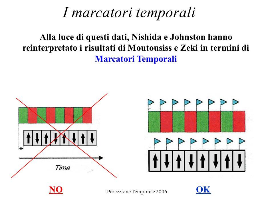 Percezione Temporale 2006 Alla luce di questi dati, Nishida e Johnston hanno reinterpretato i risultati di Moutousiss e Zeki in termini di Marcatori T