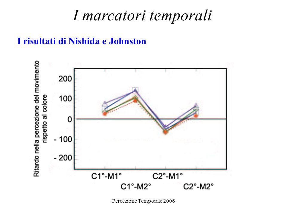 Percezione Temporale 2006 I risultati di Nishida e Johnston I marcatori temporali