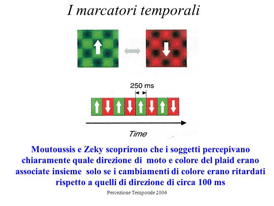 Percezione Temporale 2006 Moutoussis e Zeky scoprirono che i soggetti percepivano chiaramente quale direzione di moto e colore del plaid erano associa