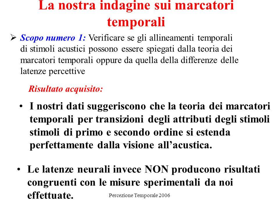 Percezione Temporale 2006 Scopo numero 1: Verificare se gli allineamenti temporali di stimoli acustici possono essere spiegati dalla teoria dei marcat
