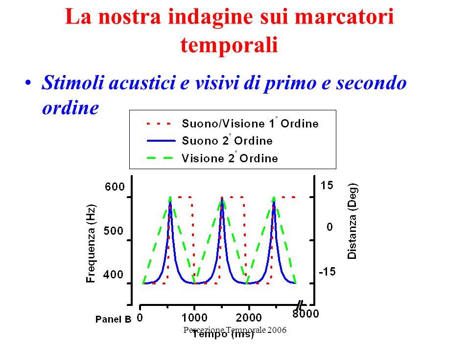 Percezione Temporale 2006 Stimoli acustici e visivi di primo e secondo ordine La nostra indagine sui marcatori temporali