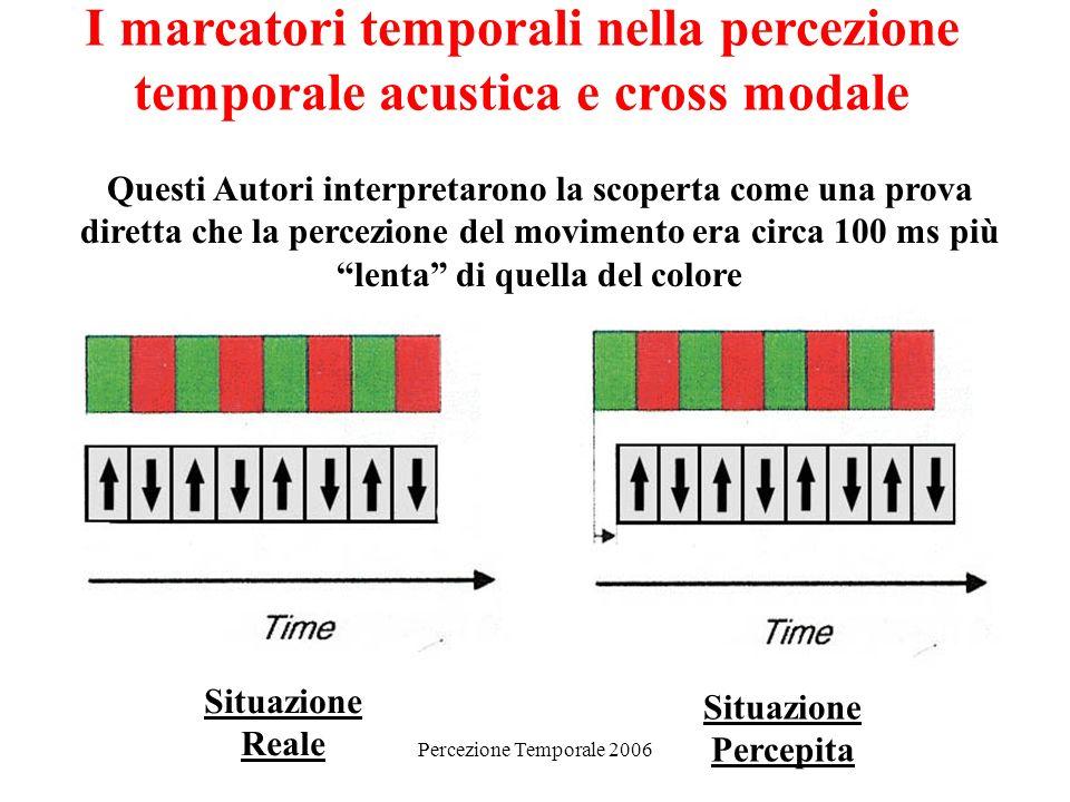 Percezione Temporale 2006 Questi Autori interpretarono la scoperta come una prova diretta che la percezione del movimento era circa 100 ms più lenta d