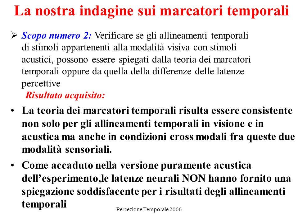 Percezione Temporale 2006 Scopo numero 2: Verificare se gli allineamenti temporali di stimoli appartenenti alla modalità visiva con stimoli acustici,