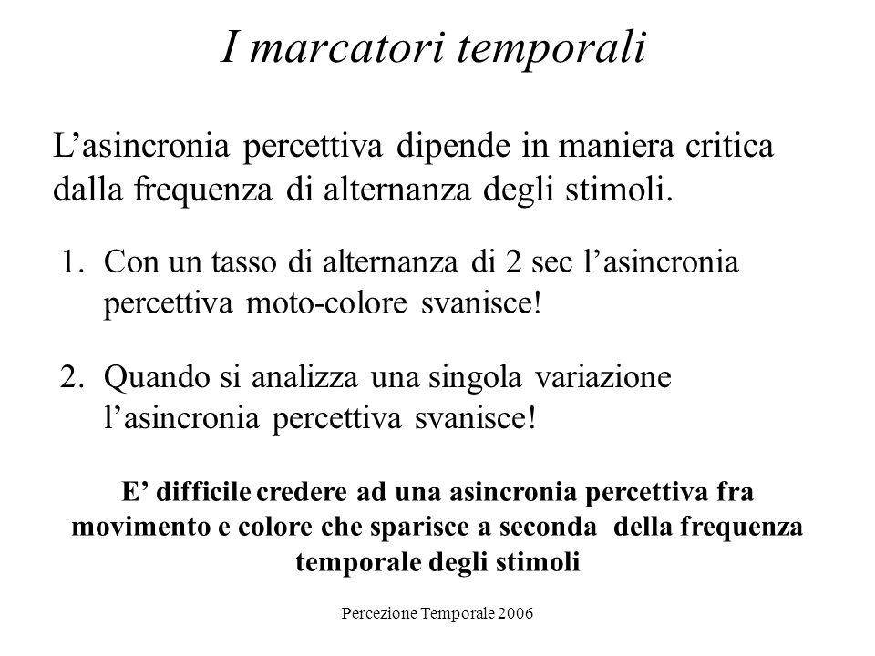 Percezione Temporale 2006 I marcatori temporali Lasincronia percettiva dipende in maniera critica dalla frequenza di alternanza degli stimoli. 1.Con u