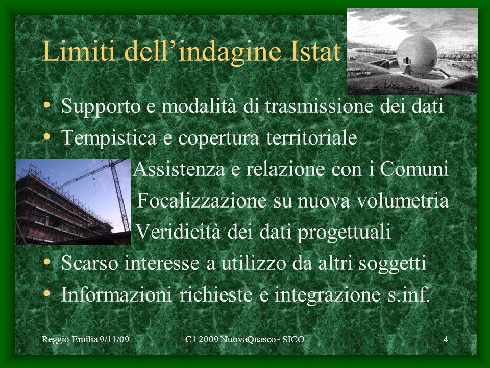 Reggio Emilia 9/11/09C1 2009 NuovaQuasco - SICO4 Limiti dellindagine Istat Supporto e modalità di trasmissione dei dati Tempistica e copertura territo