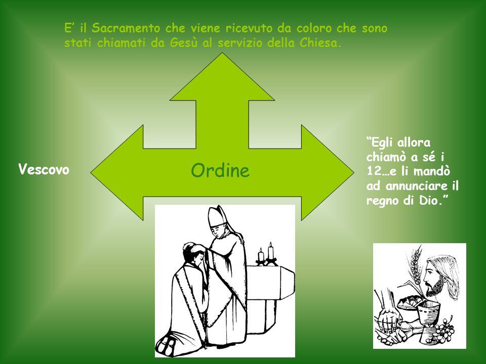 Ordine E il Sacramento che viene ricevuto da coloro che sono stati chiamati da Gesù al servizio della Chiesa. Vescovo Egli allora chiamò a sé i 12…e l