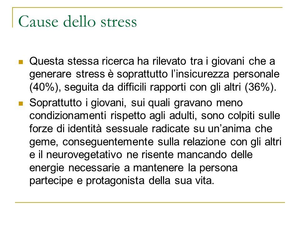 Cause dello stress Questa stessa ricerca ha rilevato tra i giovani che a generare stress è soprattutto linsicurezza personale (40%), seguita da diffic