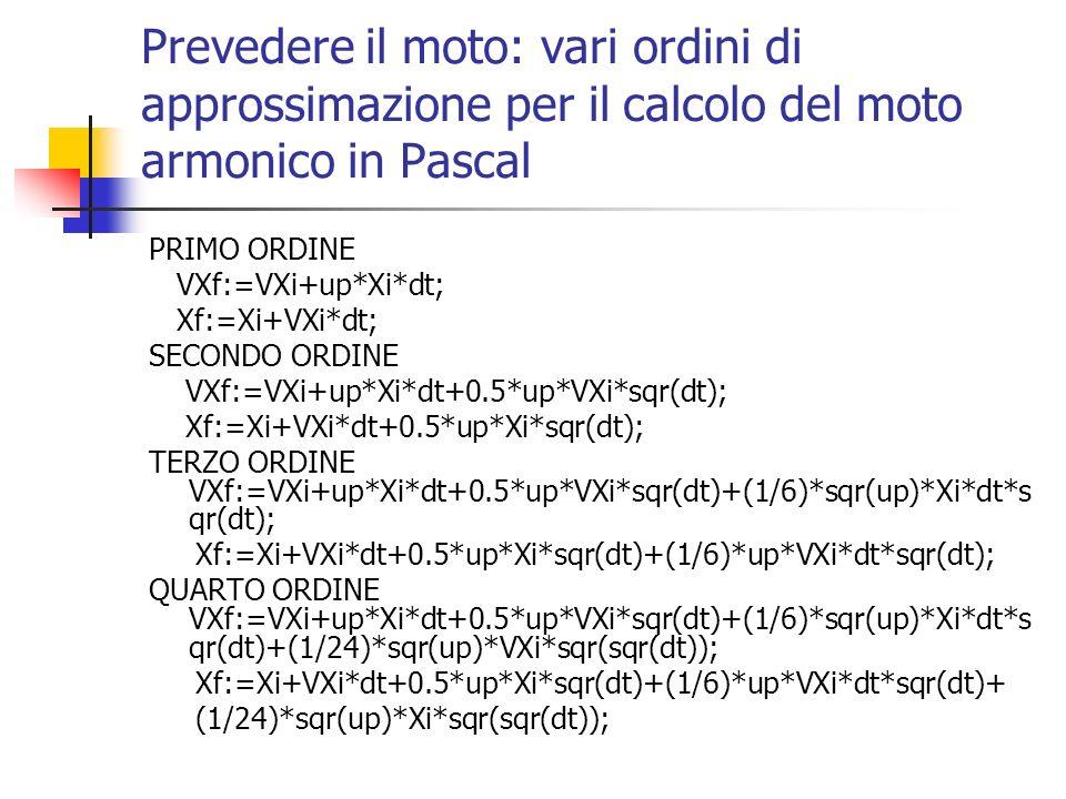 Prevedere il moto: vari ordini di approssimazione per il calcolo del moto armonico in Pascal PRIMO ORDINE VXf:=VXi+up*Xi*dt; Xf:=Xi+VXi*dt; SECONDO OR