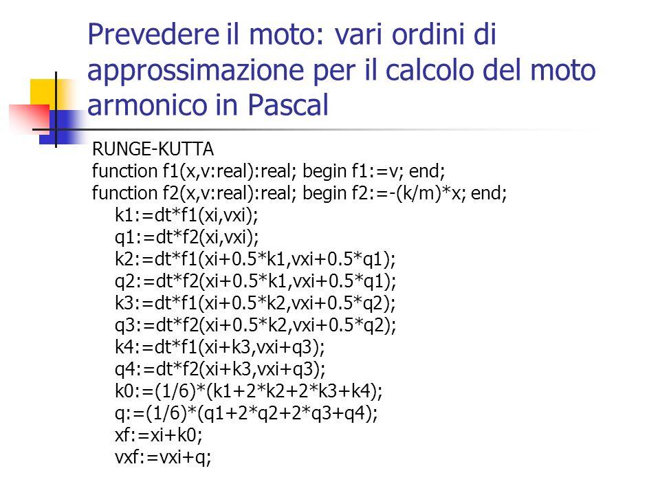 Prevedere il moto: vari ordini di approssimazione per il calcolo del moto armonico in Pascal RUNGE-KUTTA function f1(x,v:real):real; begin f1:=v; end;