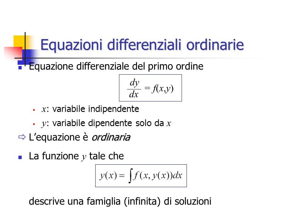 Equazioni differenziali ordinarie Equazione differenziale del primo ordine x : variabile indipendente y : variabile dipendente solo da x ordinaria Leq