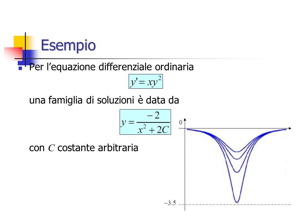 Esempio Per lequazione differenziale ordinaria una famiglia di soluzioni è data da con C costante arbitraria 3.5 0