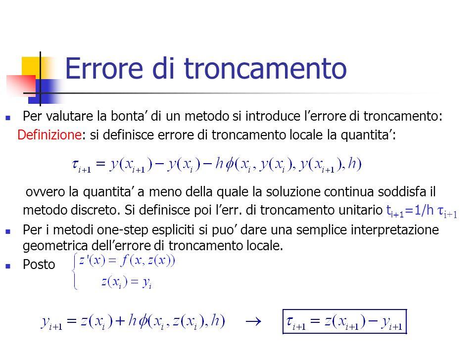 Errore di troncamento Per valutare la bonta di un metodo si introduce lerrore di troncamento: Definizione: si definisce errore di troncamento locale l