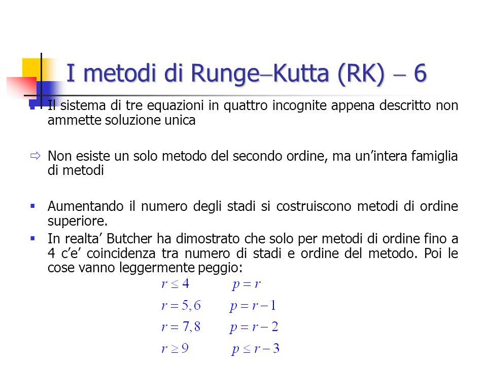 Il sistema di tre equazioni in quattro incognite appena descritto non ammette soluzione unica Non esiste un solo metodo del secondo ordine, ma uninter