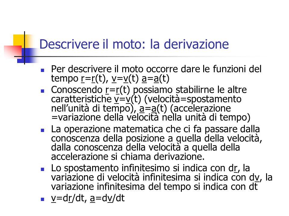 Descrivere il moto: la derivazione Per descrivere il moto occorre dare le funzioni del tempo r=r(t), v=v(t) a=a(t) Conoscendo r=r(t) possiamo stabilir