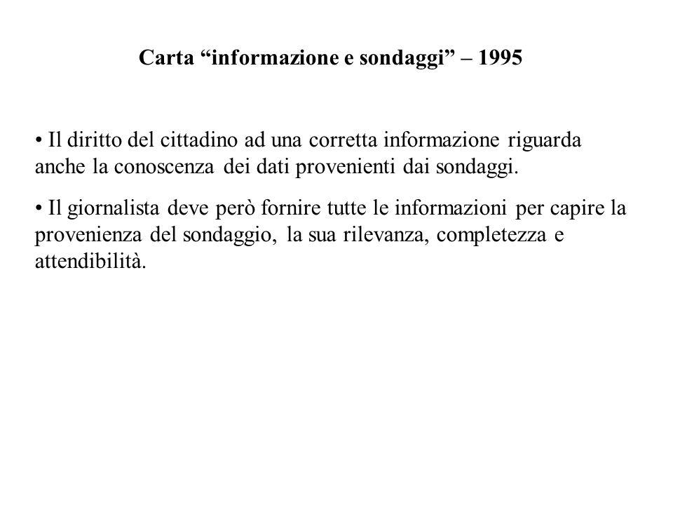 Carta informazione e sondaggi – 1995 Il diritto del cittadino ad una corretta informazione riguarda anche la conoscenza dei dati provenienti dai sonda