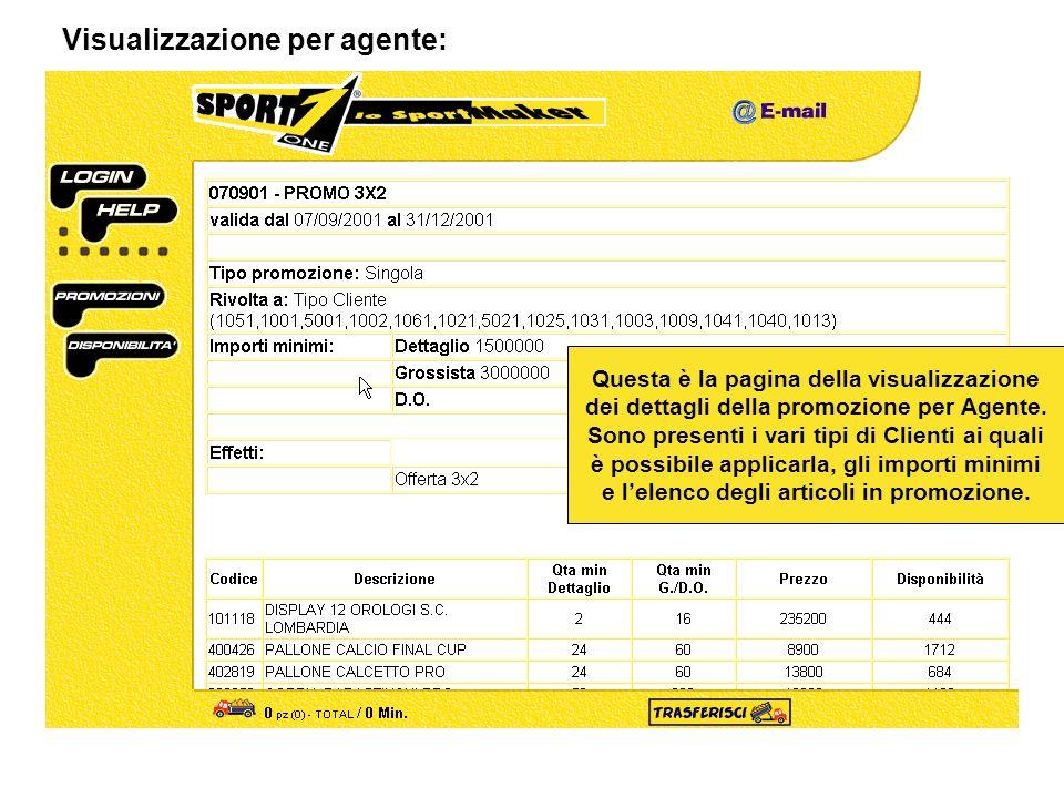 Visualizzazione per agente: Questa è la pagina della visualizzazione dei dettagli della promozione per Agente.