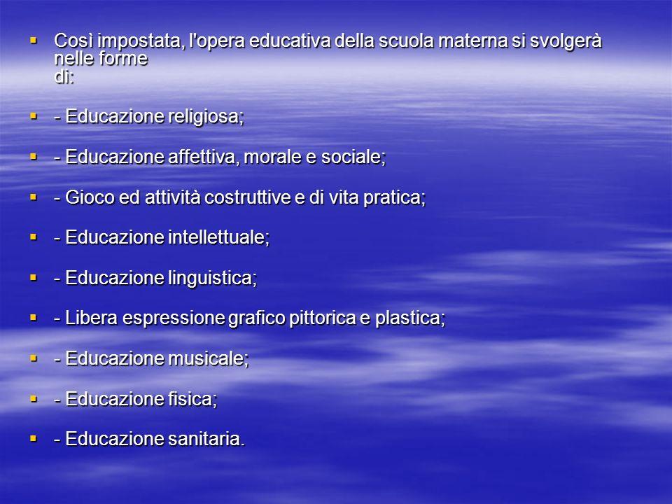 Così impostata, l opera educativa della scuola materna si svolgerà nelle forme di: Così impostata, l opera educativa della scuola materna si svolgerà nelle forme di: - Educazione religiosa; - Educazione religiosa; - Educazione affettiva, morale e sociale; - Educazione affettiva, morale e sociale; - Gioco ed attività costruttive e di vita pratica; - Gioco ed attività costruttive e di vita pratica; - Educazione intellettuale; - Educazione intellettuale; - Educazione linguistica; - Educazione linguistica; - Libera espressione grafico pittorica e plastica; - Libera espressione grafico pittorica e plastica; - Educazione musicale; - Educazione musicale; - Educazione fisica; - Educazione fisica; - Educazione sanitaria.