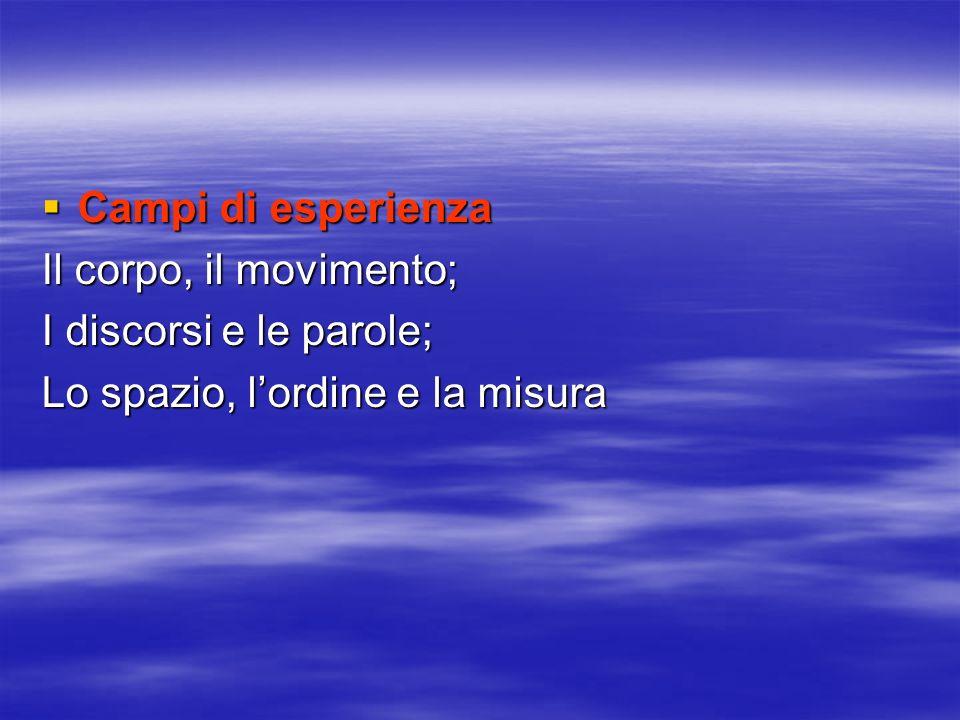 Campi di esperienza Campi di esperienza Il corpo, il movimento; I discorsi e le parole; Lo spazio, lordine e la misura