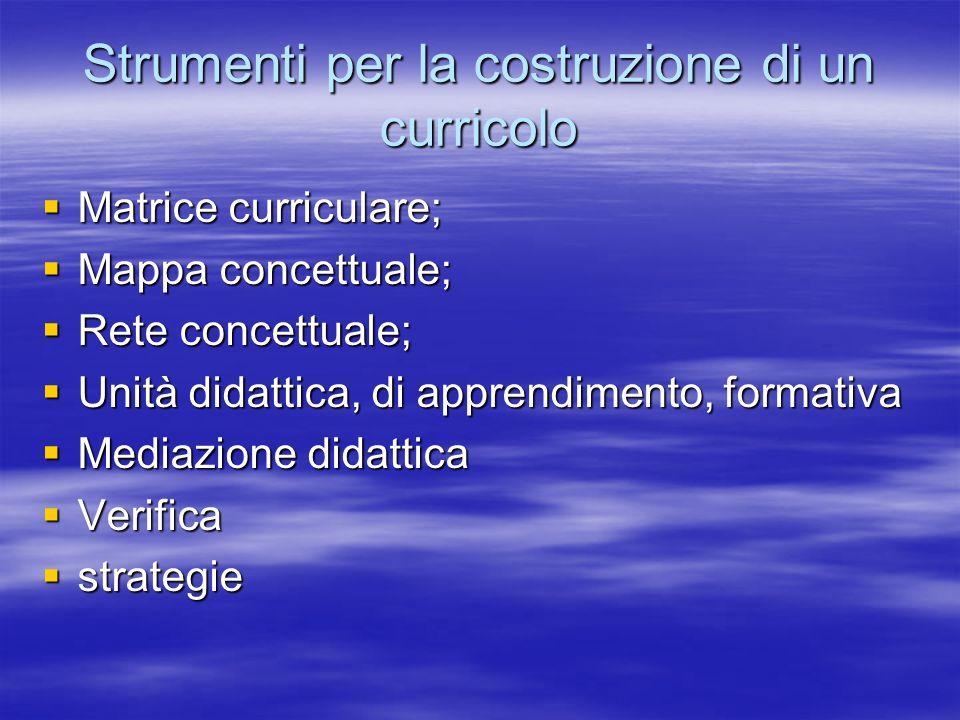 Strumenti per la costruzione di un curricolo Matrice curriculare; Matrice curriculare; Mappa concettuale; Mappa concettuale; Rete concettuale; Rete co