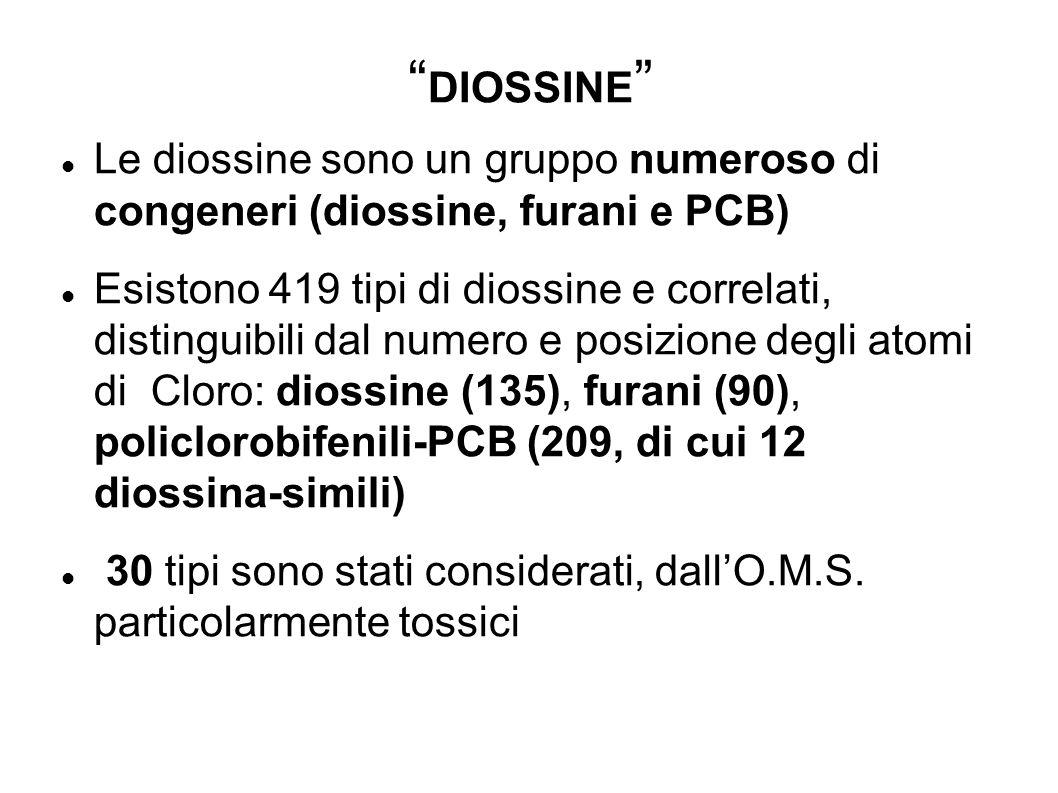 Le diossine sono un gruppo numeroso di congeneri (diossine, furani e PCB) Esistono 419 tipi di diossine e correlati, distinguibili dal numero e posizi