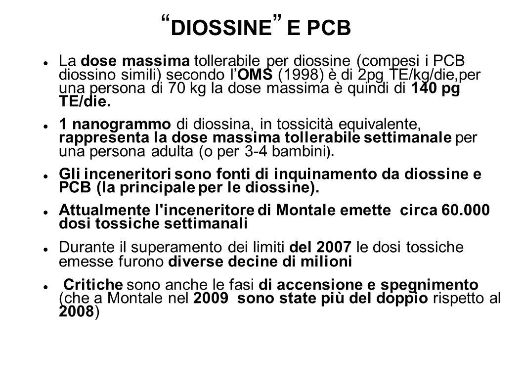DIOSSINE E PCB La dose massima tollerabile per diossine (compesi i PCB diossino simili) secondo lOMS (1998) è di 2pg TE/kg/die,per una persona di 70 k