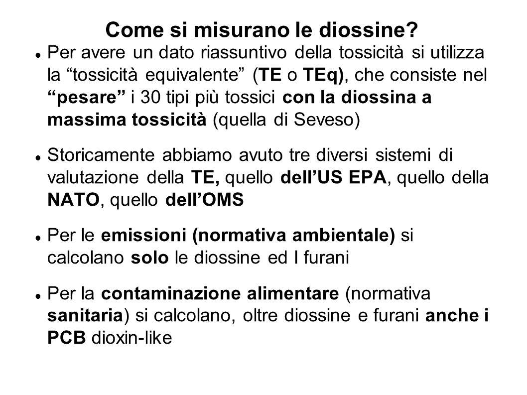 Come si misurano le diossine? Per avere un dato riassuntivo della tossicità si utilizza la tossicità equivalente (TE o TEq), che consiste nel pesare i