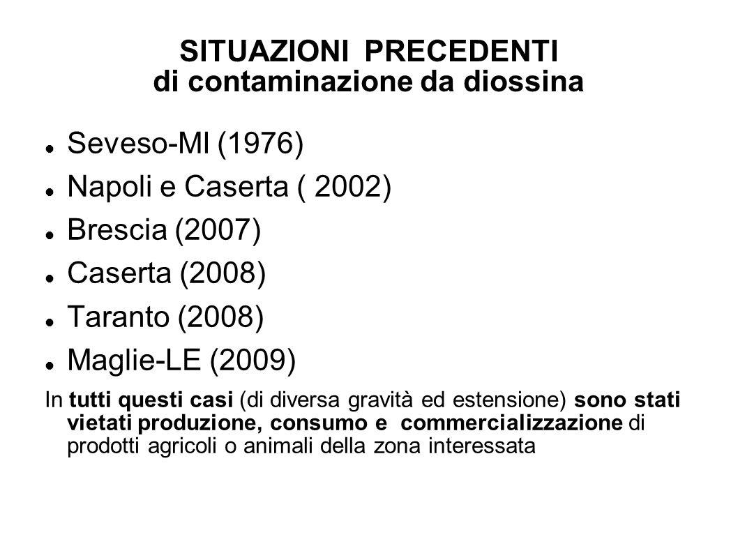 SITUAZIONI PRECEDENTI di contaminazione da diossina Seveso-MI (1976) Napoli e Caserta ( 2002) Brescia (2007) Caserta (2008) Taranto (2008) Maglie-LE (
