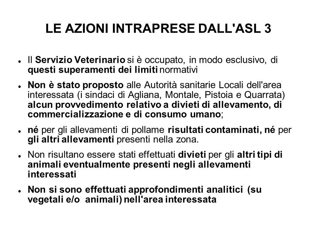 LE AZIONI INTRAPRESE DALL'ASL 3 Il Servizio Veterinario si è occupato, in modo esclusivo, di questi superamenti dei limiti normativi Non è stato propo