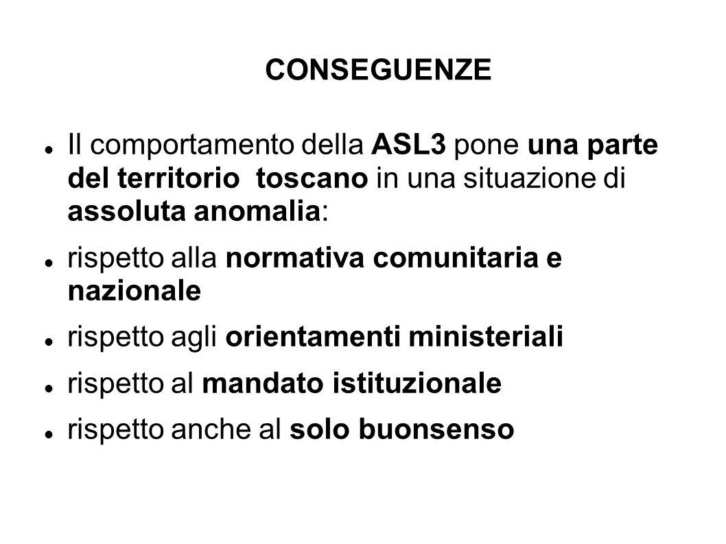 CONSEGUENZE Il comportamento della ASL3 pone una parte del territorio toscano in una situazione di assoluta anomalia: rispetto alla normativa comunita