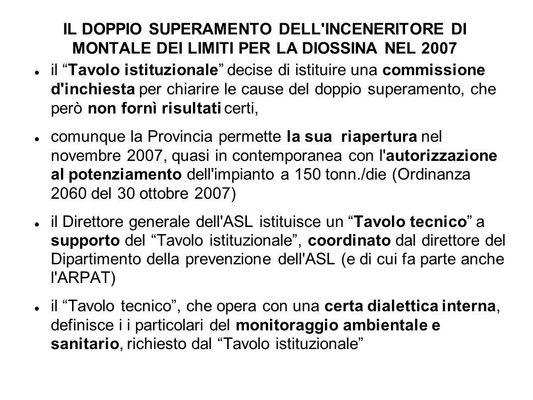 IL DOPPIO SUPERAMENTO DELL'INCENERITORE DI MONTALE DEI LIMITI PER LA DIOSSINA NEL 2007 il Tavolo istituzionale decise di istituire una commissione d'i