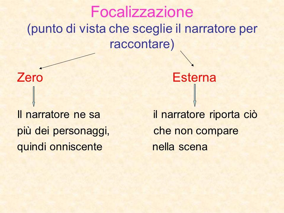 Focalizzazione (punto di vista che sceglie il narratore per raccontare) Zero Esterna Il narratore ne sa il narratore riporta ciò più dei personaggi, c