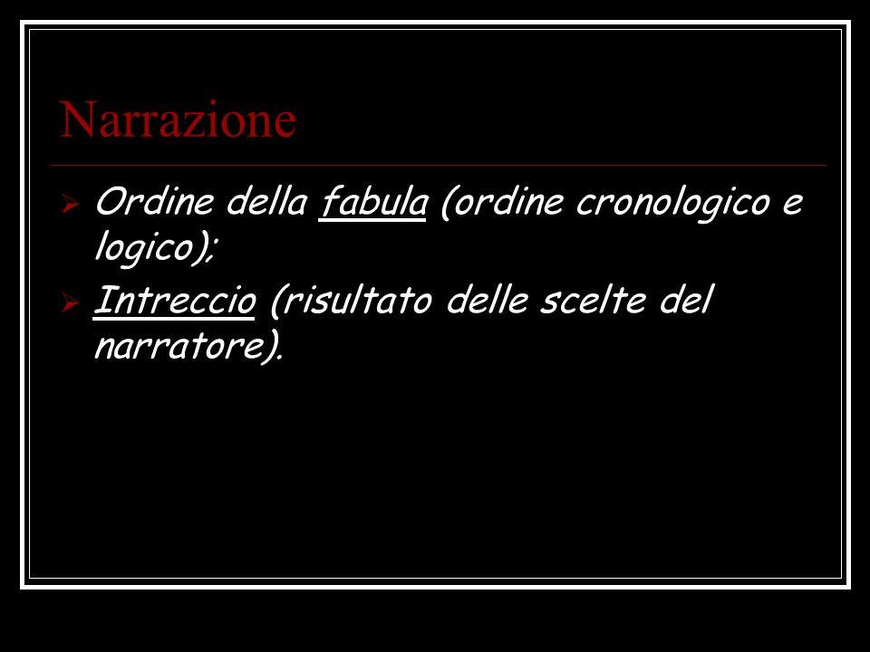 Narrazione Ordine della fabula (ordine cronologico e logico); Intreccio (risultato delle scelte del narratore).