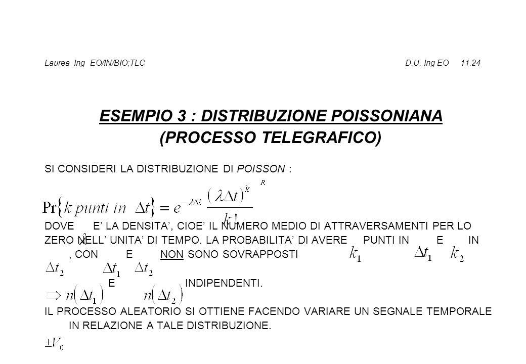Laurea Ing EO/IN/BIO;TLC D.U. Ing EO 11.24 ESEMPIO 3 : DISTRIBUZIONE POISSONIANA (PROCESSO TELEGRAFICO) SI CONSIDERI LA DISTRIBUZIONE DI POISSON : DOV