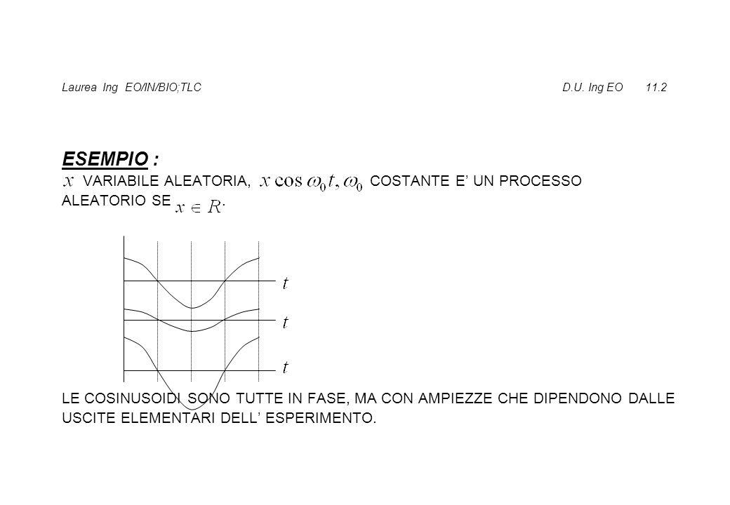 Laurea Ing EO/IN/BIO;TLC D.U. Ing EO 11.63 FUNZIONE DI AUTOCORRELAZIONE : E SSL.