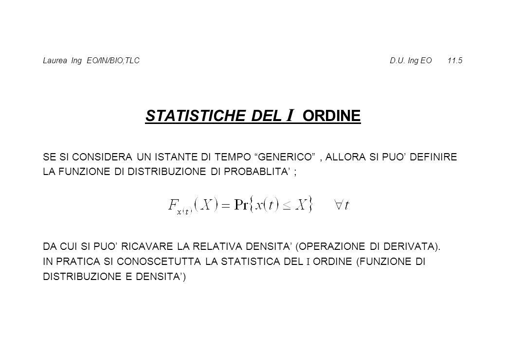 STATISTICHE DEL II ORDINE SE SI CONSIDERANO DUE ISTANTI GENERICI,, ALLORA SI PUO DEFINIRE : CHE E LA FUNZIONE DI DISTRIBUZIONE CONGIUNTA TRA 2 V.A.
