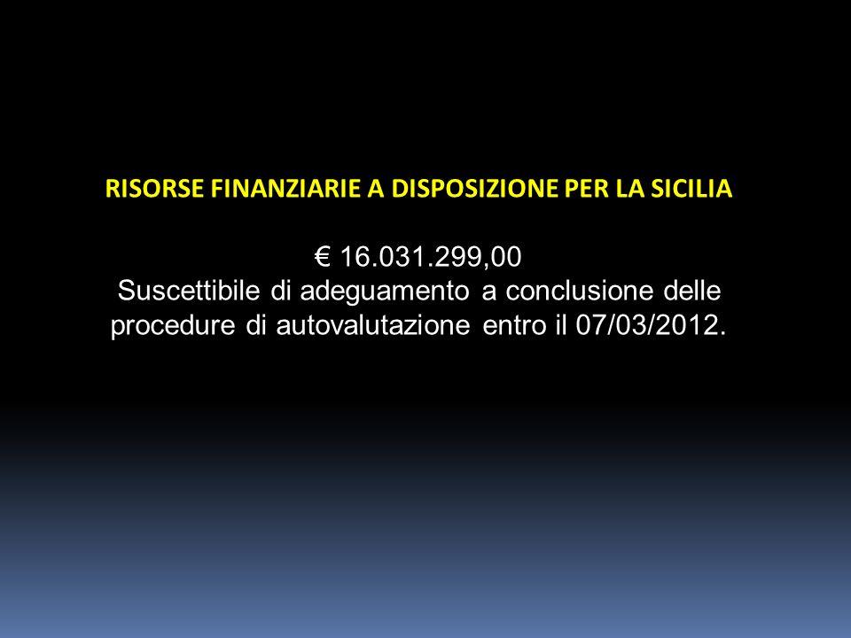 RISORSE FINANZIARIE A DISPOSIZIONE PER LA SICILIA 16.031.299,00 Suscettibile di adeguamento a conclusione delle procedure di autovalutazione entro il 07/03/2012.