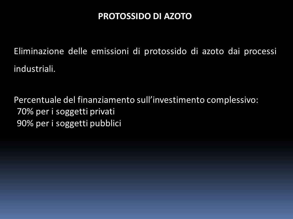 PROTOSSIDO DI AZOTO Eliminazione delle emissioni di protossido di azoto dai processi industriali.