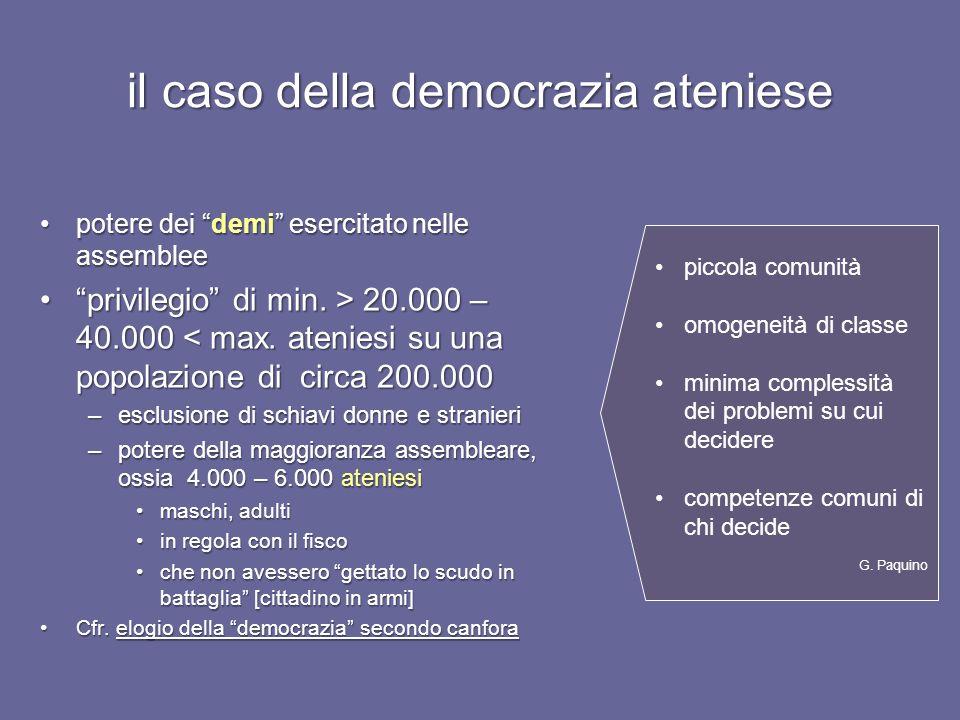 il caso della democrazia ateniese potere dei demi esercitato nelle assembleepotere dei demi esercitato nelle assemblee privilegio di min.